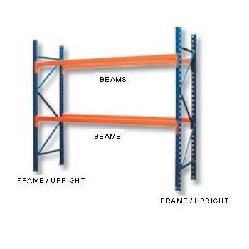 The uprights (or end frames) determine the height and depth of your adjustable pallet racking units. The beams (or crossbars) span between them.