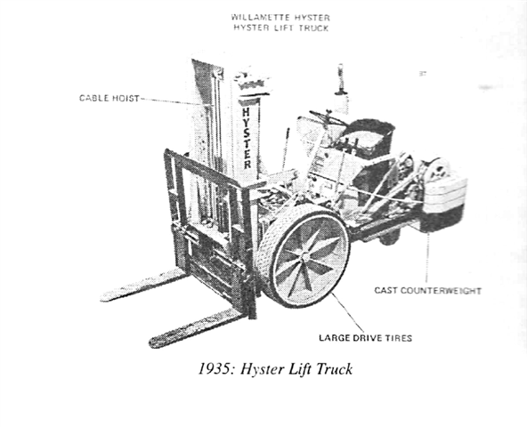 A few styles of simple lift trucks were invented in the late 1800s and early 1900s. By 1935, both Clark and Hyster had developed vehicles that anyone would recognize as a lift truck.